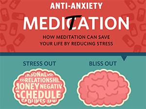 antistress_Infographic