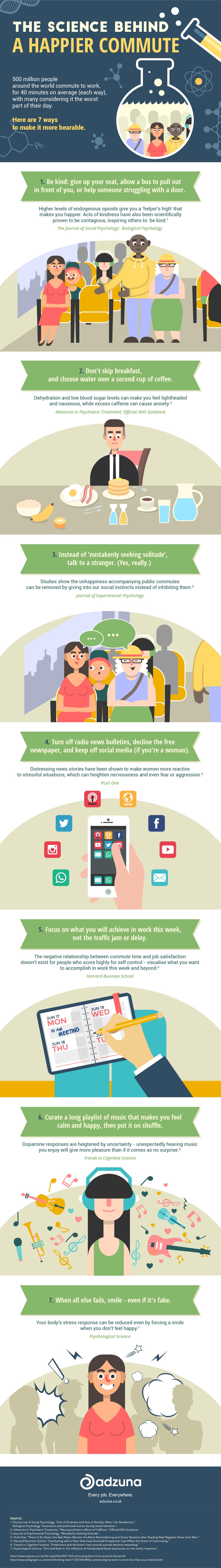 Happier Commute infographic